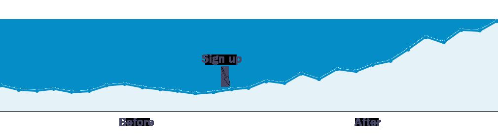 chart-analytics
